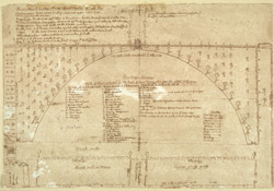 Plan of Sayes Court with lists of fruit trees B